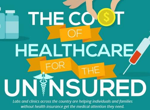 Infographic: Cost of Medical Care With No Health Insurance