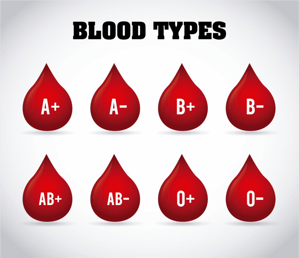 5 Reasons Why You Need To Know Your Blood Type