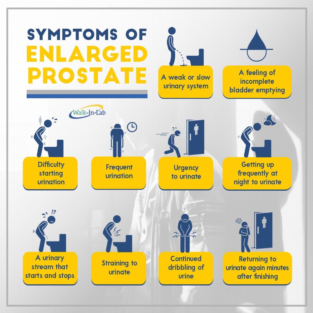 prostate symptoms problems