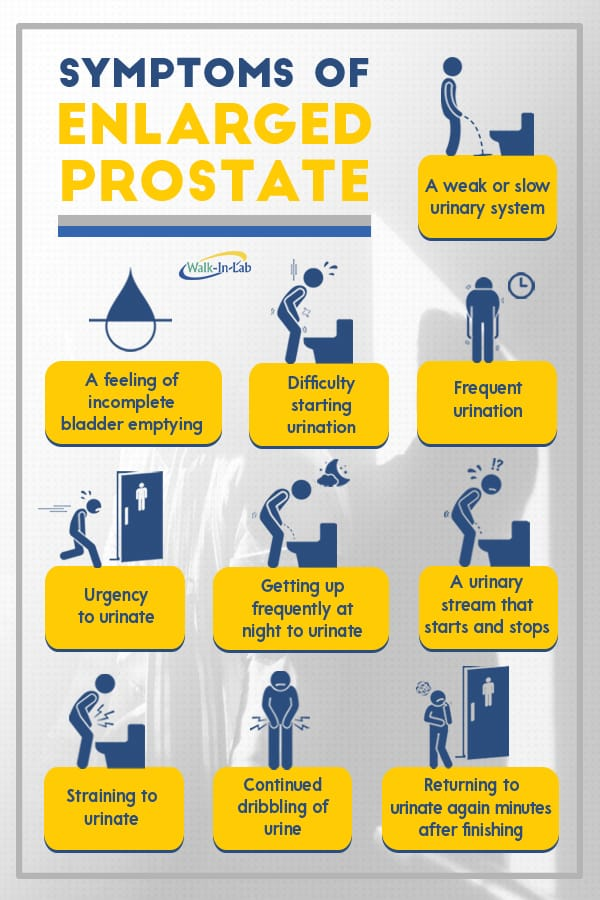 Klinikai vizsgálatok a Enlarged Prostate - Klinikai vizsgálatok nyilvántartása - ICH GCP