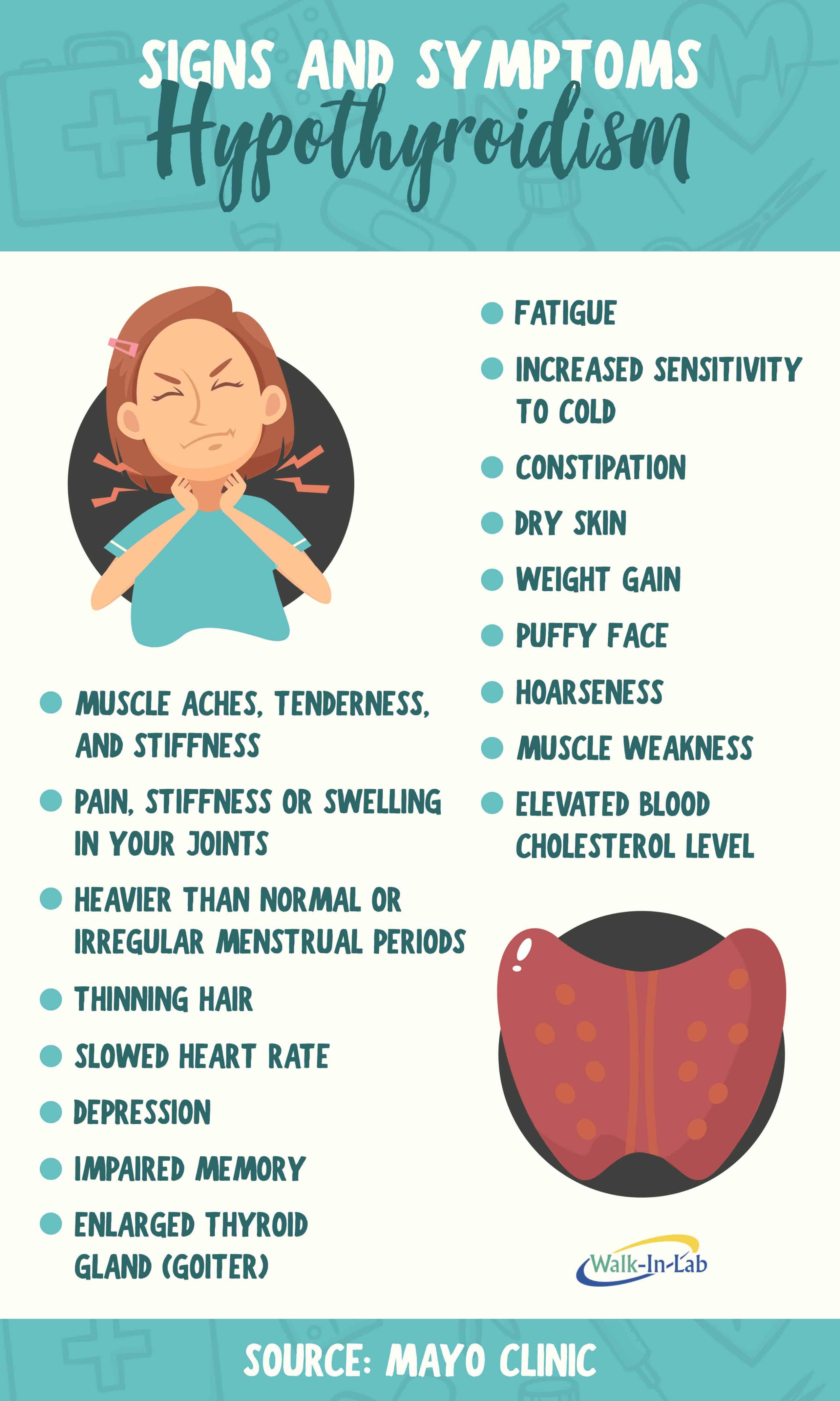 Signs of Hypothyroidism & Hyperthyroidism
